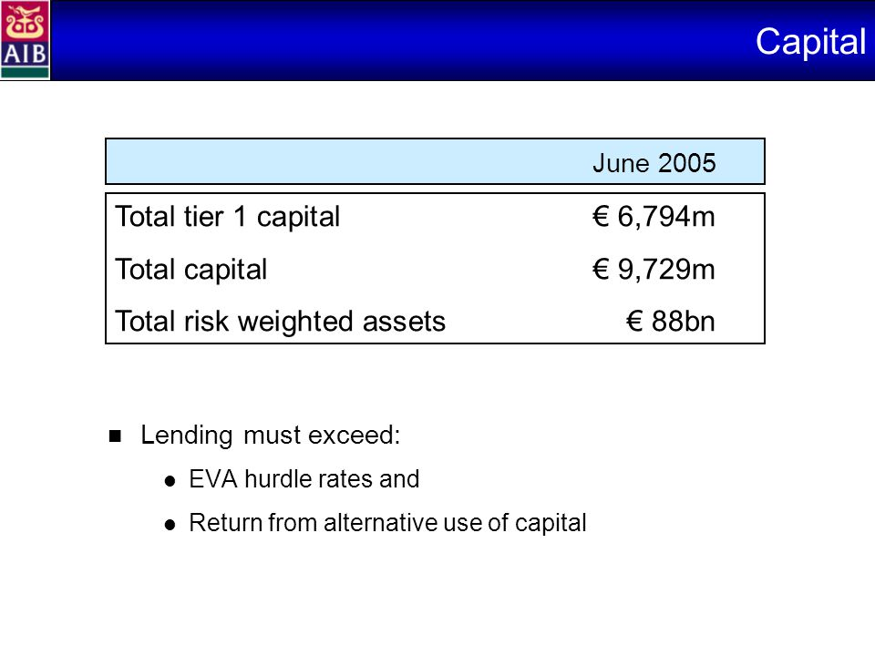 Capital Lending must exceed: EVA hurdle rates and Return from alternative use of capital Total tier 1 capital€ 6,794m Total capital€ 9,729m Total risk weighted assets€ 88bn June 2005