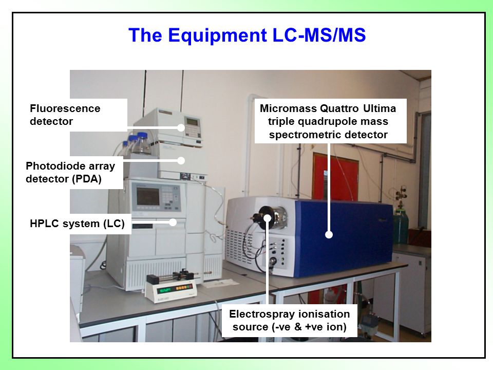 Micromass Quattro Ultima triple quadrupole mass spectrometric detector HPLC system (LC) Electrospray ionisation source (-ve & +ve ion) Photodiode array detector (PDA) Fluorescence detector The Equipment LC-MS/MS