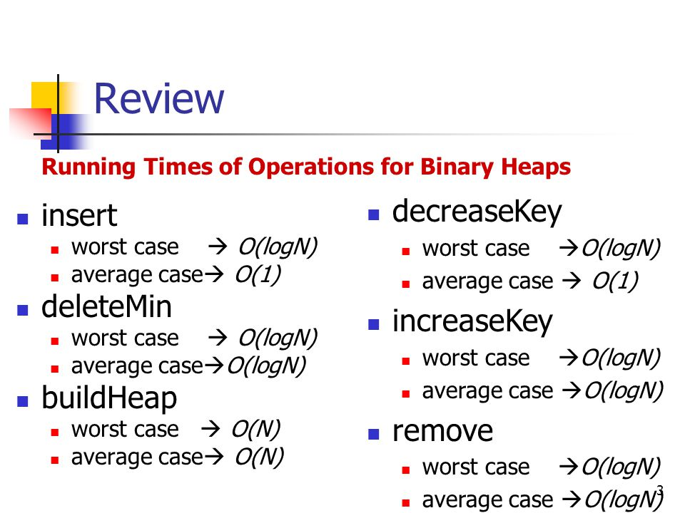 3 Review insert worst case  O(logN) average case  O(1) deleteMin worst case  O(logN) average case  O(logN) buildHeap worst case  O(N) average case  O(N) decreaseKey worst case  O(logN) average case  O(1) increaseKey worst case  O(logN) average case  O(logN) remove worst case  O(logN) average case  O(logN) Running Times of Operations for Binary Heaps