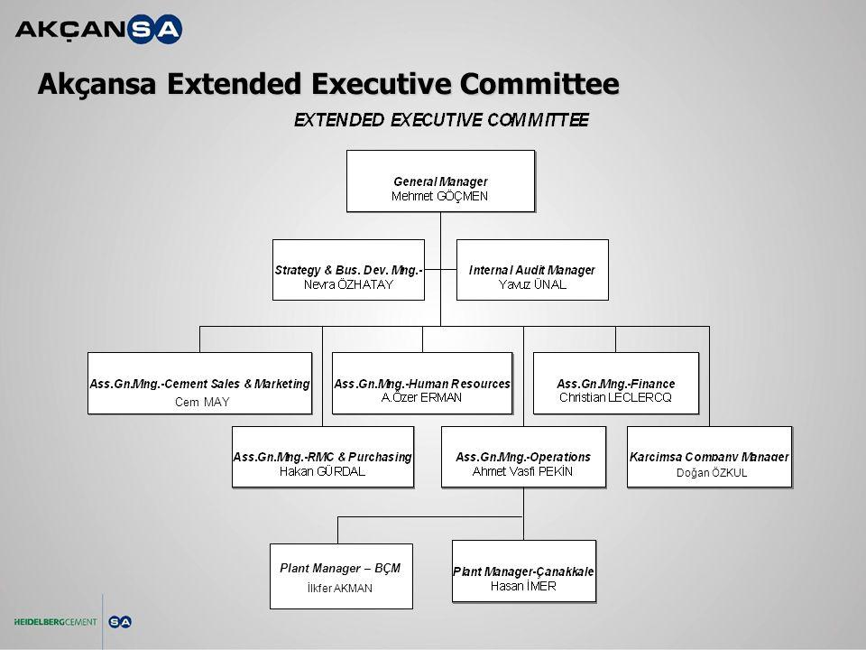 Akçansa Extended Executive Committee Cem MAY Doğan ÖZKUL Plant Manager – BÇM İlkfer AKMAN