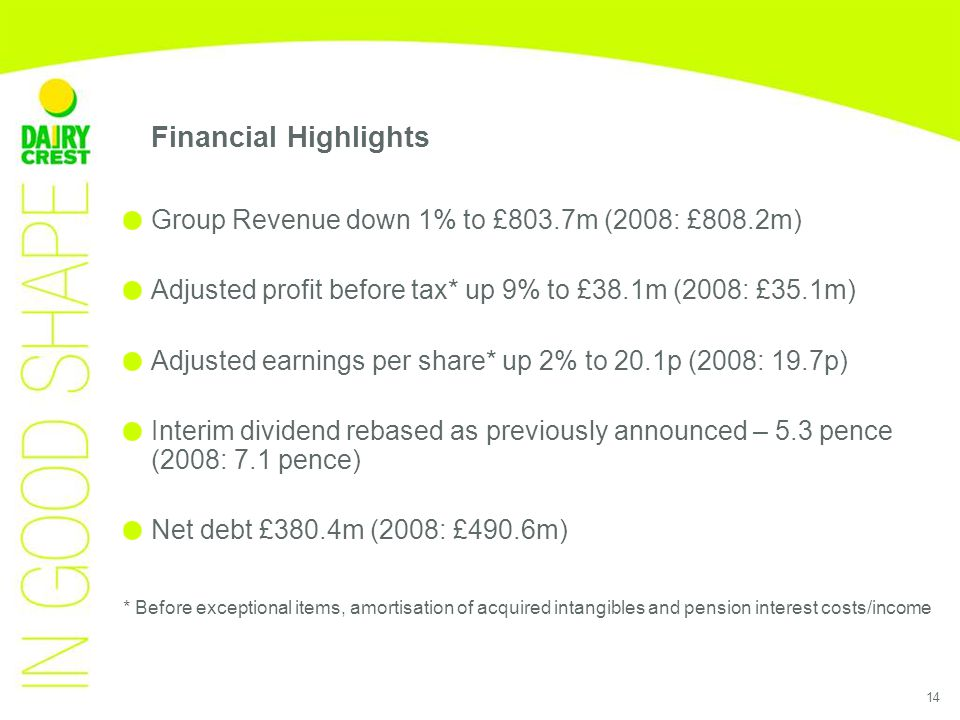 14 Group Revenue down 1% to £803.7m (2008: £808.2m) Adjusted profit before tax* up 9% to £38.1m (2008: £35.1m) Adjusted earnings per share* up 2% to 20.1p (2008: 19.7p) Interim dividend rebased as previously announced – 5.3 pence (2008: 7.1 pence) Net debt £380.4m (2008: £490.6m) * Before exceptional items, amortisation of acquired intangibles and pension interest costs/income Financial Highlights