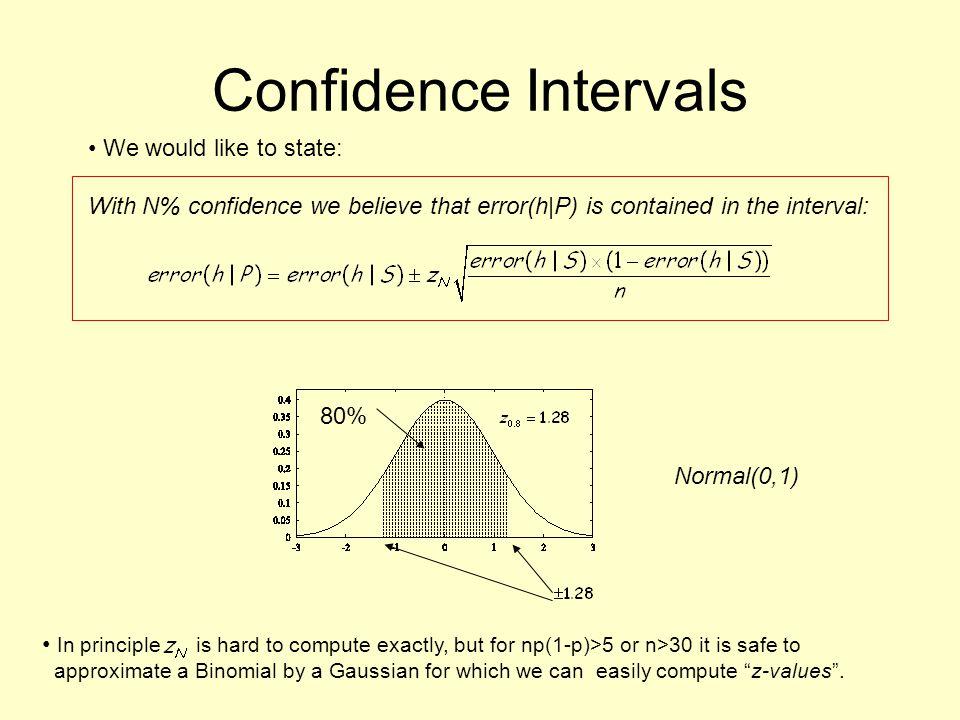 Bias-Variance The estimator is unbiased if Imagine again you have infinitely many sample sets X1,X2,..