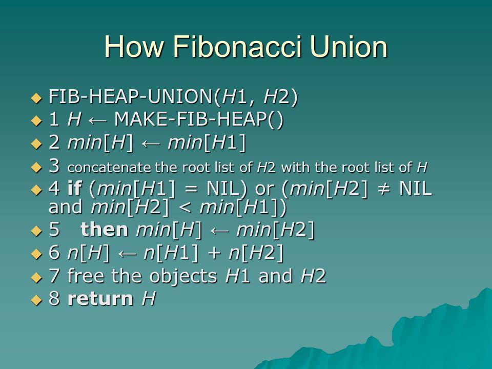 How Fibonacci Union  FIB-HEAP-UNION(H1, H2)  1 H ← MAKE-FIB-HEAP()  2 min[H] ← min[H1]  3 concatenate the root list of H2 with the root list of H  4 if (min[H1] = NIL) or (min[H2] ≠ NIL and min[H2] < min[H1])  5 then min[H] ← min[H2]  6 n[H] ← n[H1] + n[H2]  7 free the objects H1 and H2  8 return H