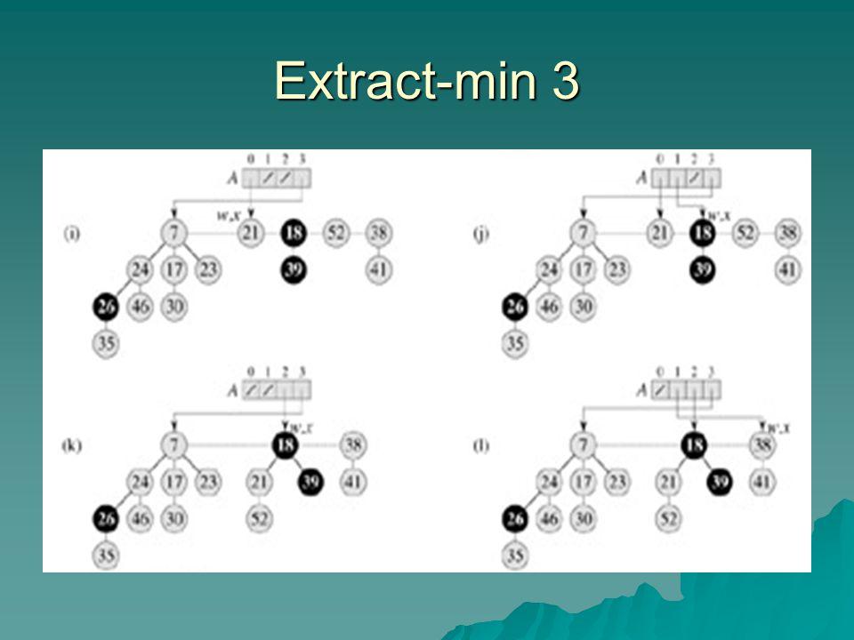 Extract-min 3