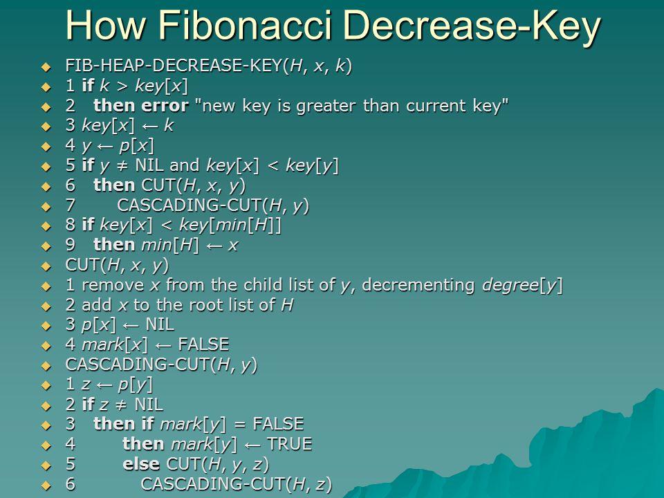 How Fibonacci Decrease-Key  FIB-HEAP-DECREASE-KEY(H, x, k)  1 if k > key[x]  2 then error new key is greater than current key  3 key[x] ← k  4 y ← p[x]  5 if y ≠ NIL and key[x] < key[y]  6 then CUT(H, x, y)  7 CASCADING-CUT(H, y)  8 if key[x] < key[min[H]]  9 then min[H] ← x  CUT(H, x, y)  1 remove x from the child list of y, decrementing degree[y]  2 add x to the root list of H  3 p[x] ← NIL  4 mark[x] ← FALSE  CASCADING-CUT(H, y)  1 z ← p[y]  2 if z ≠ NIL  3 then if mark[y] = FALSE  4 then mark[y] ← TRUE  5 else CUT(H, y, z)  6 CASCADING-CUT(H, z)