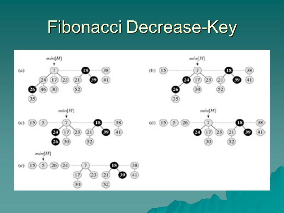 Fibonacci Decrease-Key