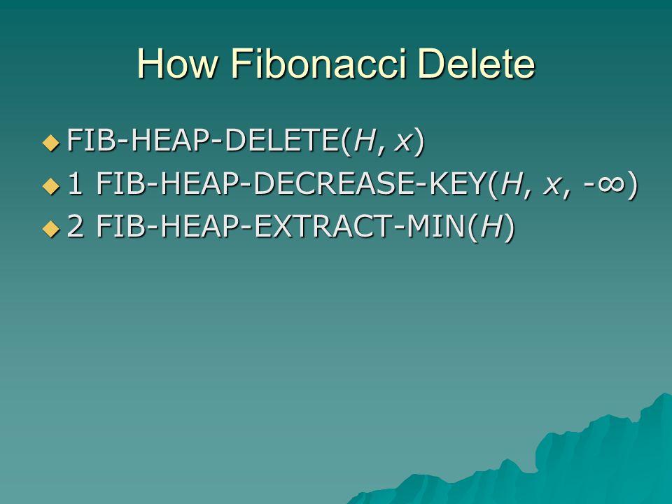 How Fibonacci Delete  FIB-HEAP-DELETE(H, x)  1 FIB-HEAP-DECREASE-KEY(H, x, -∞)  2 FIB-HEAP-EXTRACT-MIN(H)
