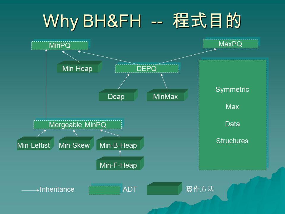 Why BH&FH -- 程式目的 MinPQ Mergeable MinPQ MaxPQ DEPQ Min-LeftistMin-Skew Min-B-Heap Min-F-Heap Min Heap DeapMinMax Symmetric Max Data Structures Symmetric Max Data Structures InheritanceADT 實作方法