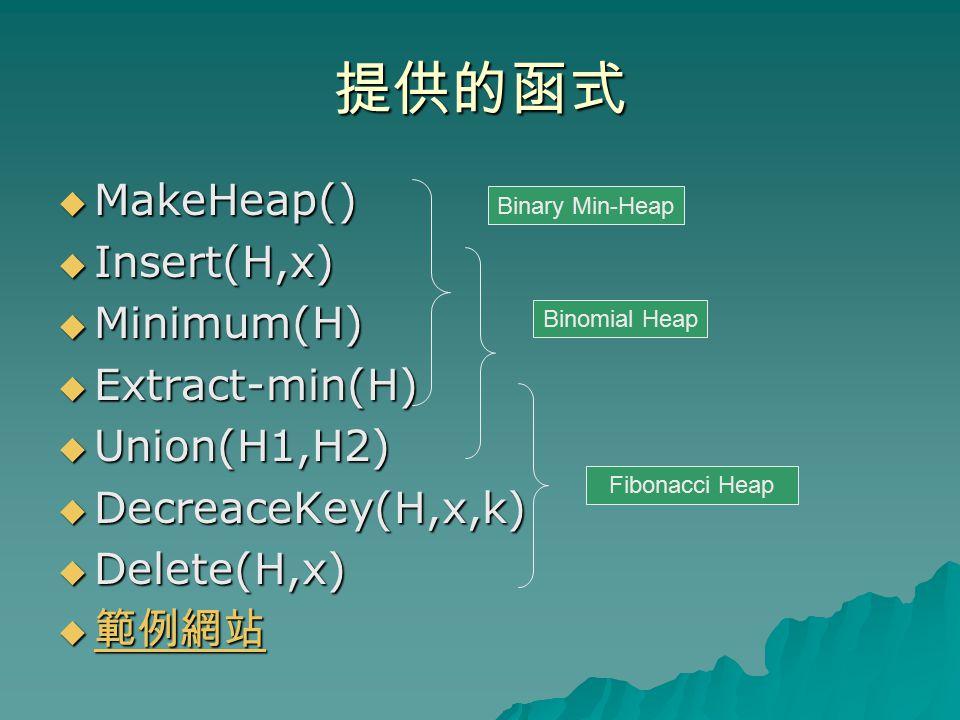 提供的函式  MakeHeap()  Insert(H,x)  Minimum(H)  Extract-min(H)  Union(H1,H2)  DecreaceKey(H,x,k)  Delete(H,x)  範例網站 範例網站 Binomial Heap Binary Min-Heap Fibonacci Heap