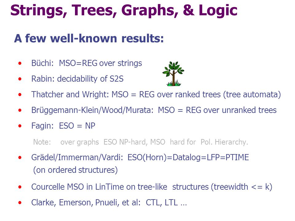 Talk Outline Semistructured data HTML, XML Monadic Queries Monadic datalog over trees Xpath Web information extraction (wrapping) Lixto
