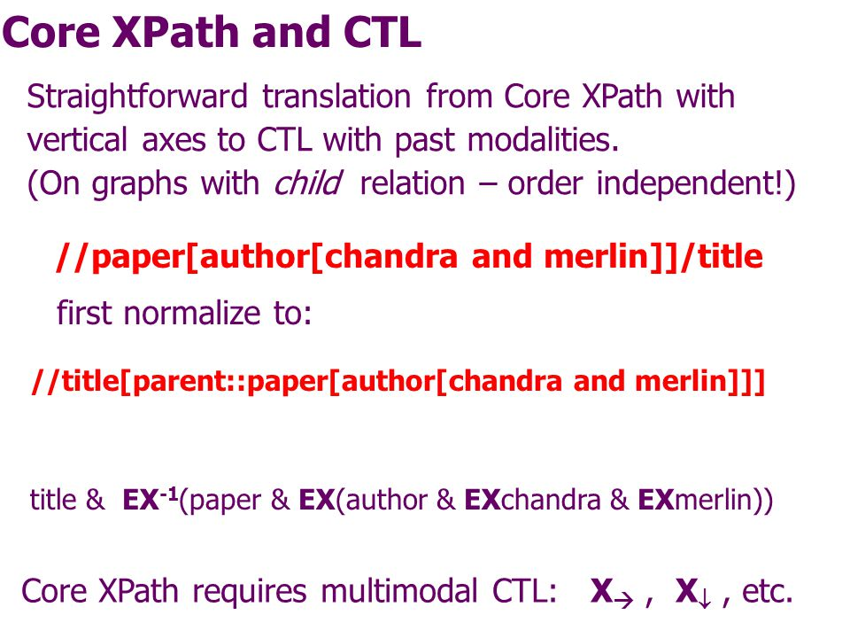 Data and Query Complexity Theorem. XPath is in L (data complexity).
