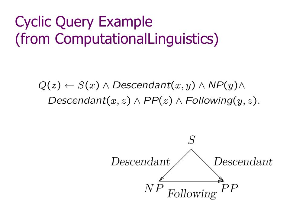 General conjunctive queries with axes We know they are NP-complete, but… Research programme: Find interesting sets of axes for which CQs are tractable.