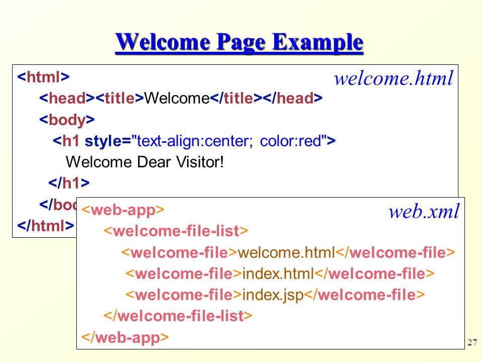 27 Welcome Page Example Welcome Welcome Dear Visitor! welcome.html welcome.html index.html index.jsp web.xml