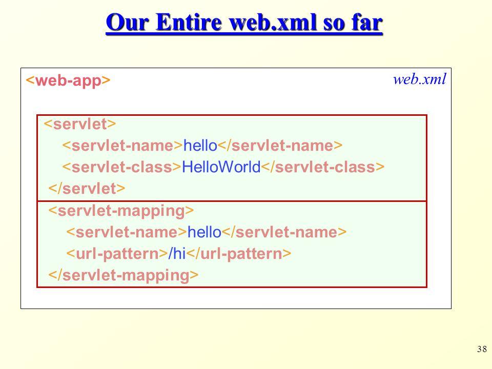 38 Our Entire web.xml so far hello HelloWorld hello /hi web.xml