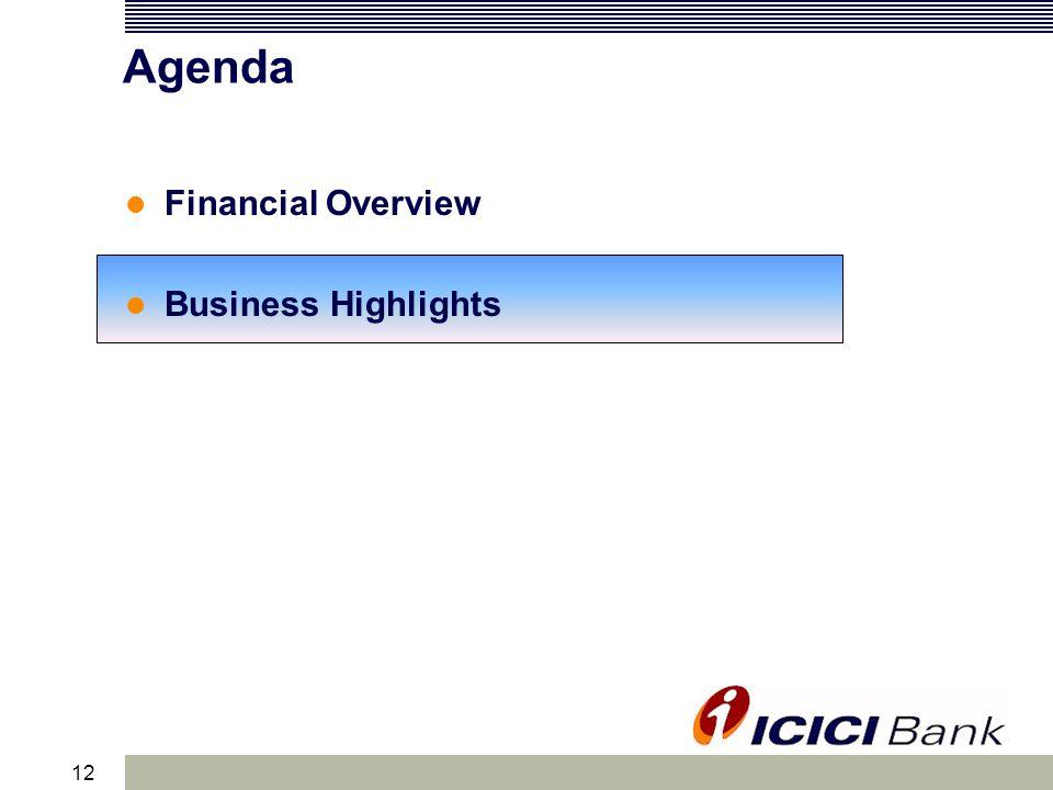 12 Agenda Financial Overview Business Highlights