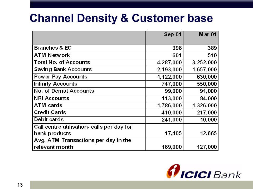 13 Channel Density & Customer base