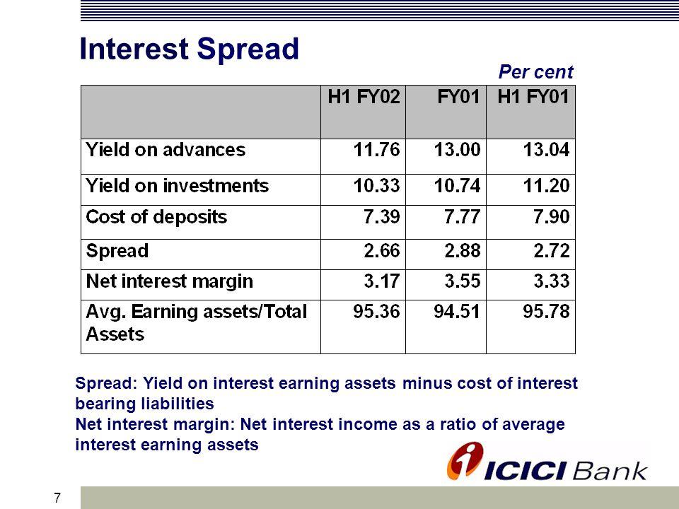8 Non-interest income Rs mn