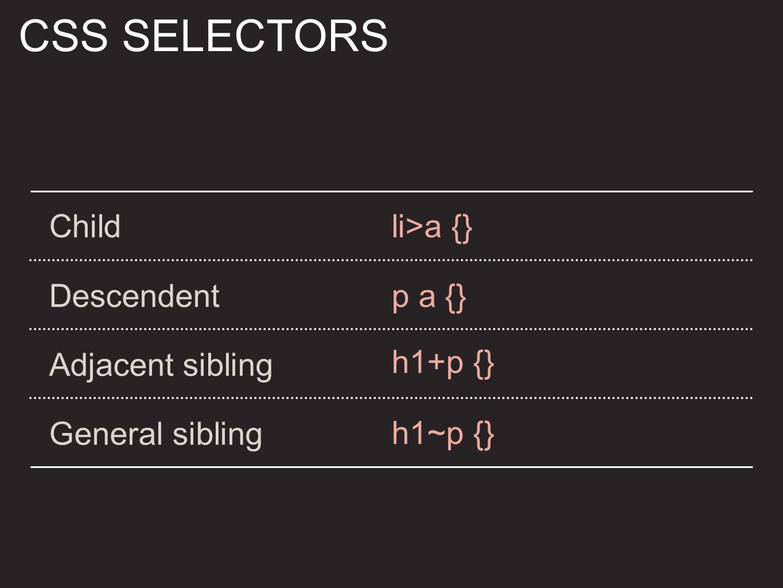 CSS SELECTORS Childli>a {} Descendentp a {} Adjacent sibling h1+p {} General sibling h1~p {}