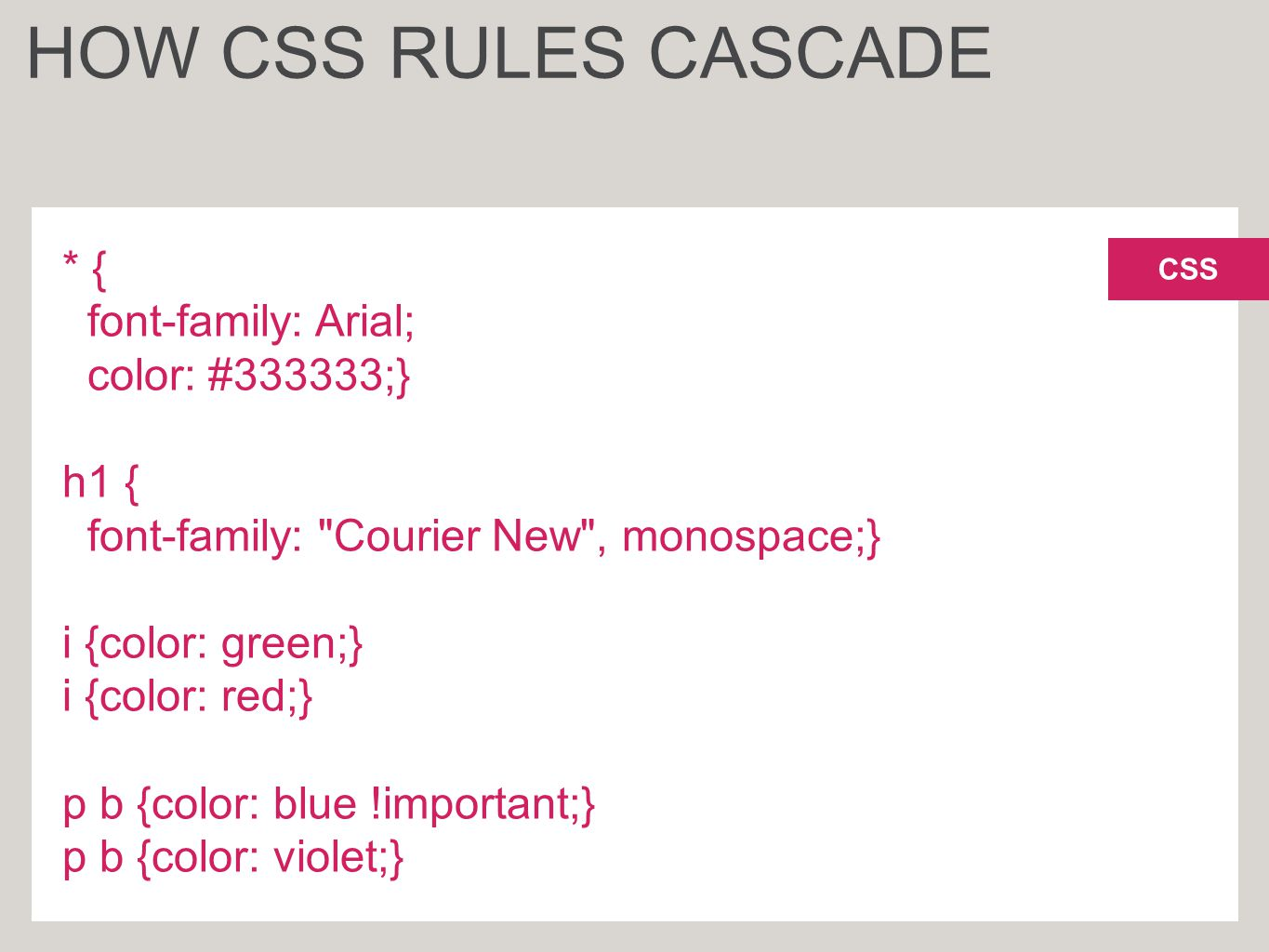CSS * { font-family: Arial; color: #333333;} h1 { font-family: Courier New , monospace;} i {color: green;} i {color: red;} p b {color: blue !important;} p b {color: violet;} HOW CSS RULES CASCADE
