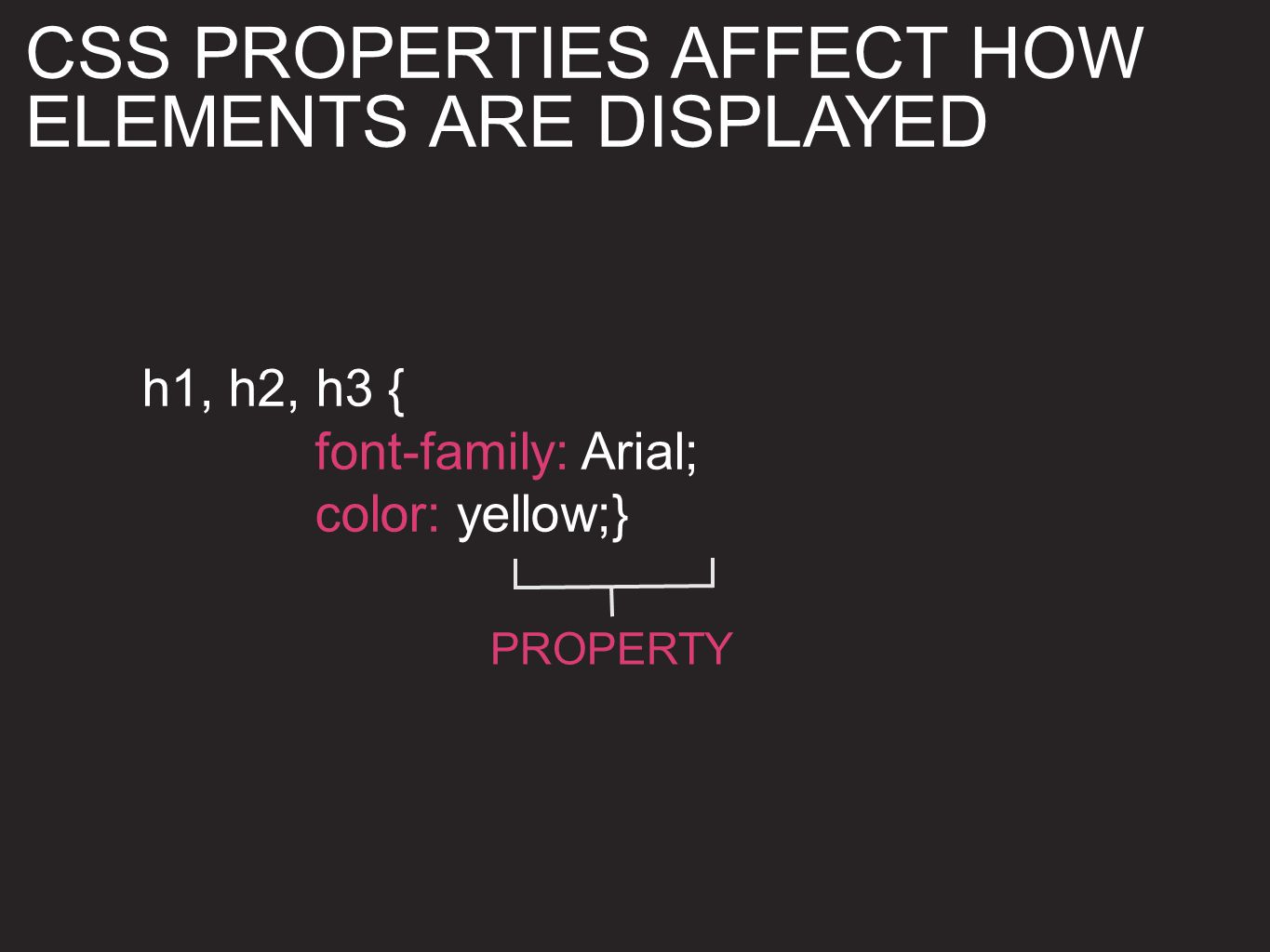 h1, h2, h3 { font-family: Arial; color: yellow;} CSS PROPERTIES AFFECT HOW ELEMENTS ARE DISPLAYED PROPERTY
