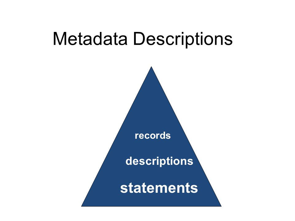 The term metadata is used differently in different communities Some use it to refer to –machine understandable information; Some use it only for –records that describe electronic resources.