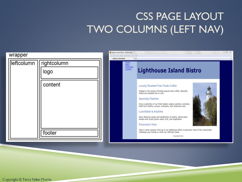 Copyright © Terry Felke-Morris CSS PAGE LAYOUT TWO COLUMNS (LEFT NAV)