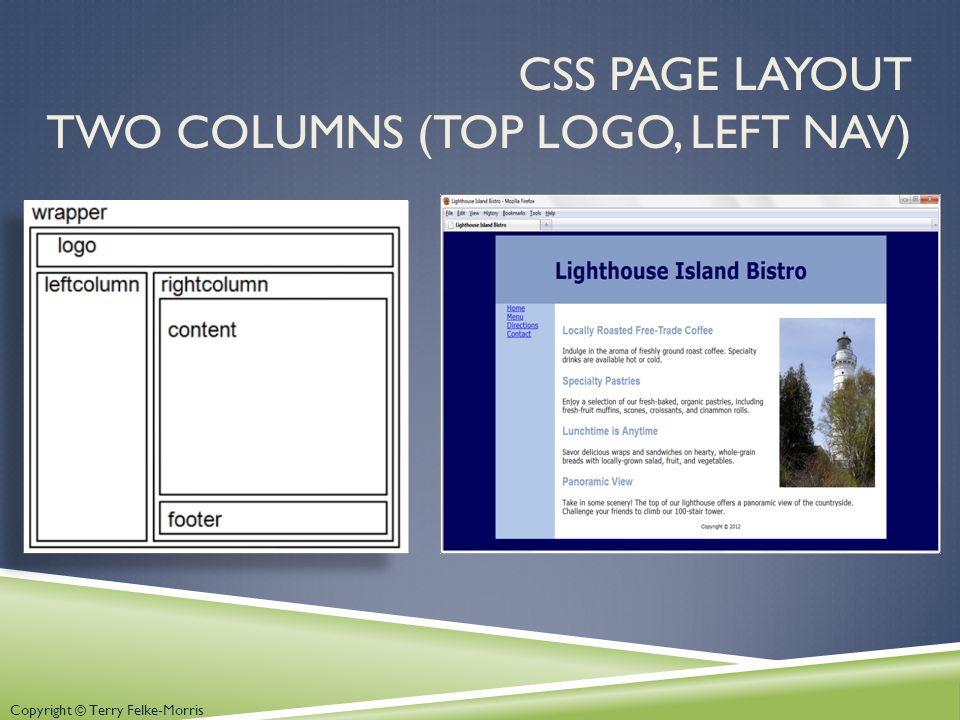 Copyright © Terry Felke-Morris CSS PAGE LAYOUT TWO COLUMNS (TOP LOGO, LEFT NAV)