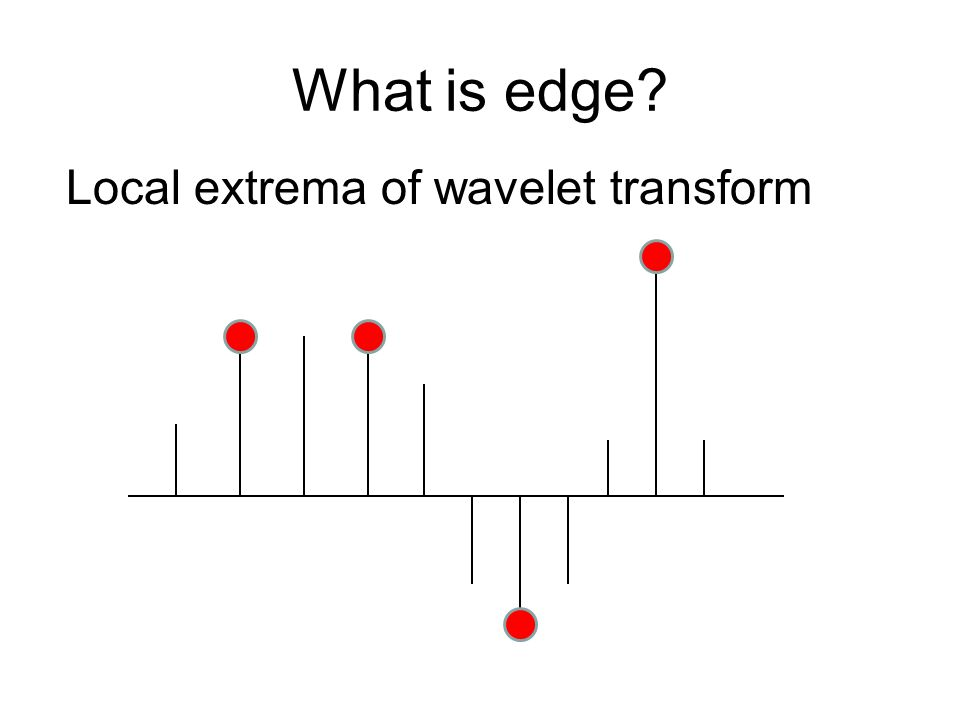 What is edge Local extrema of wavelet transform