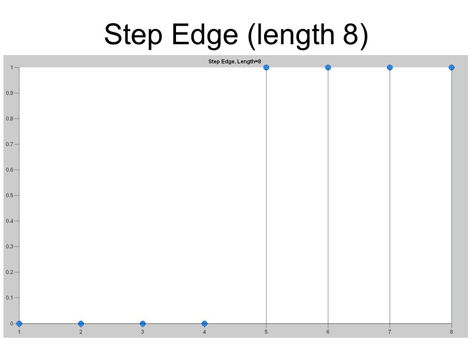 Step Edge (length 8)