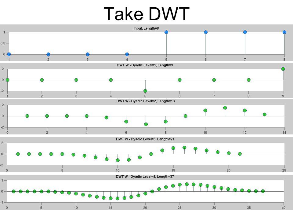 Take DWT