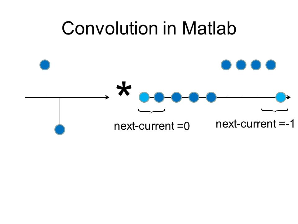* Convolution in Matlab next-current =0 next-current=-1