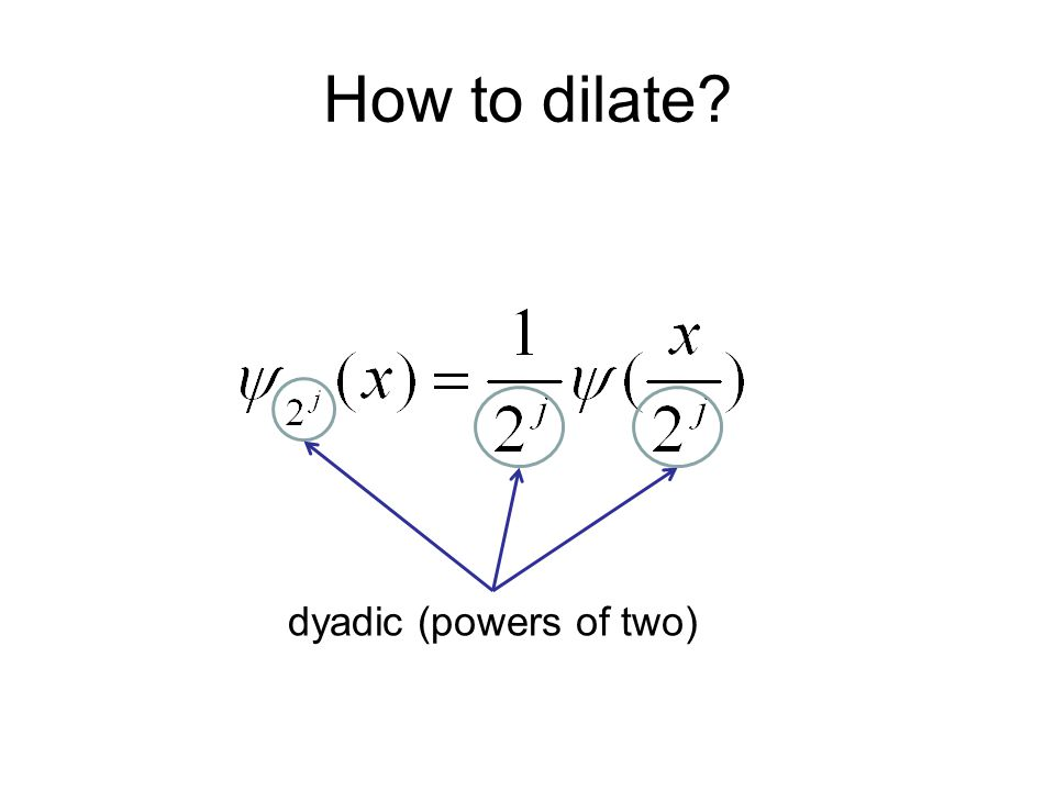 How to dilate dyadic (powers of two)