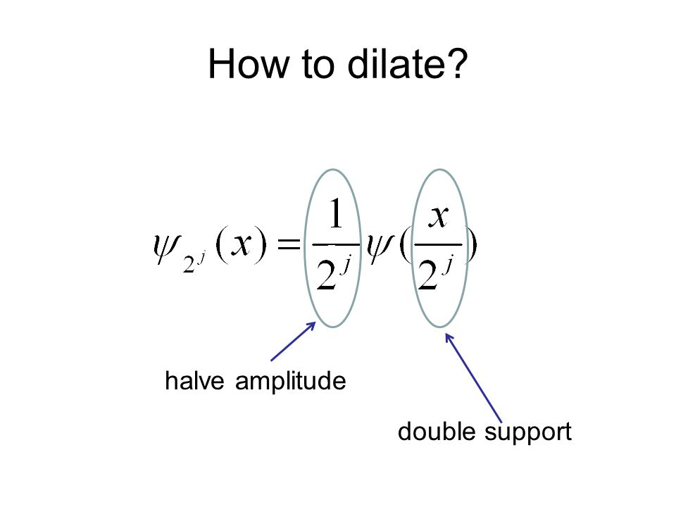 How to dilate z halve amplitude double support