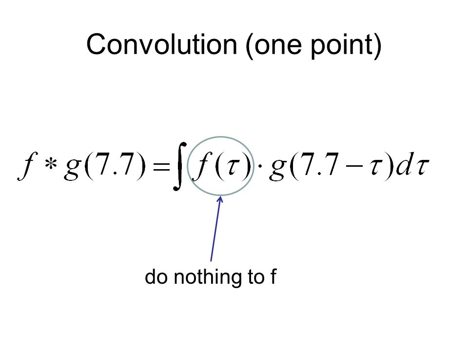 do nothing to f Convolution (one point)