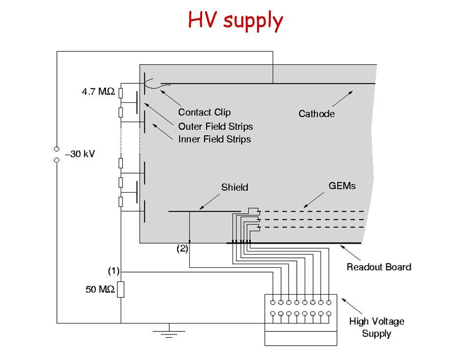 HV supply