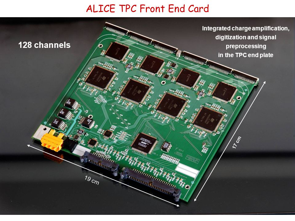 19 cm 17 cm ALICE TPC Front End Card Integrated charge amplification, digitization and signal preprocessing in the TPC end plate 128 channels