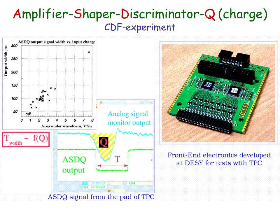 Amplifier-Shaper-Discriminator-Q (charge) CDF-experiment