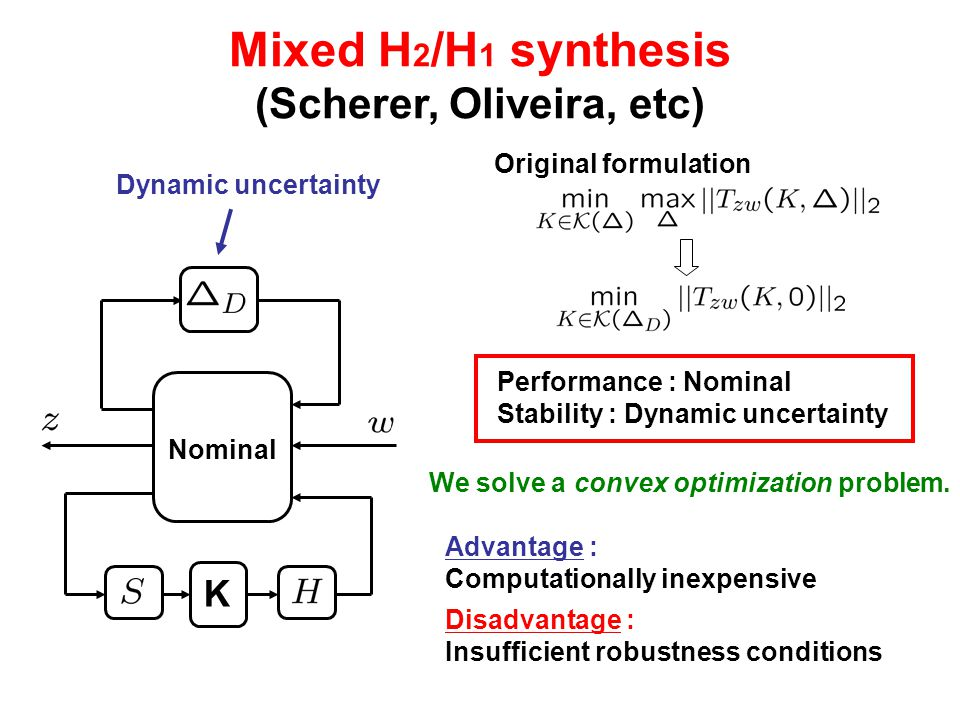  A multirate multivariable robust optimal track-following control in HDDs  Worst-case H 2 minimization problem  Design methods via convex optimization  Mixed H 2 /H 1  Mixed H 2 /   Robust H 2  General dual-stage multi-sensing systems Conclusions
