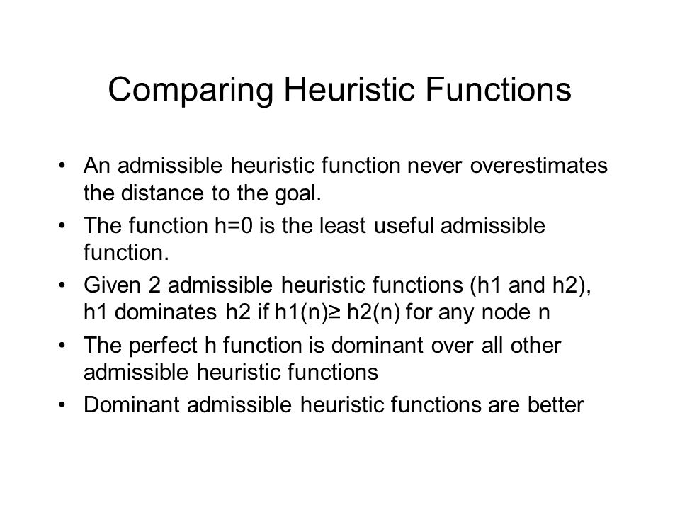 Comparing Heuristic Functions An admissible heuristic function never overestimates the distance to the goal. The function h=0 is the least useful admi