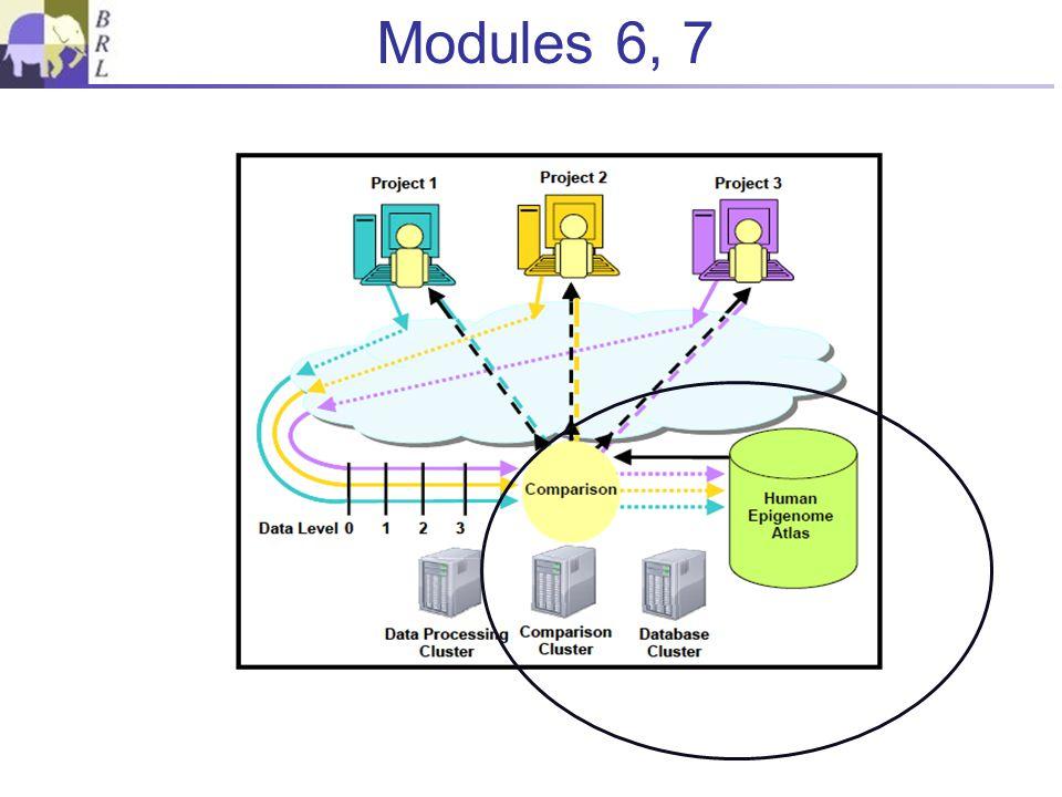 Modules 6, 7
