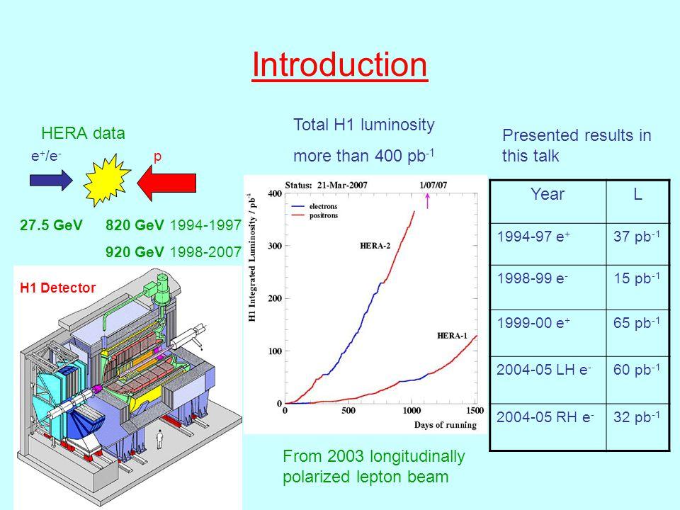 Introduction HERA data e + /e - p 27.5 GeV820 GeV 1994-1997 920 GeV 1998-2007 YearL 1994-97 e + 37 pb -1 1998-99 e - 15 pb -1 1999-00 e + 65 pb -1 2004-05 LH e - 60 pb -1 2004-05 RH e - 32 pb -1 Presented results in this talk Total H1 luminosity more than 400 pb -1 From 2003 longitudinally polarized lepton beam H1 Detector