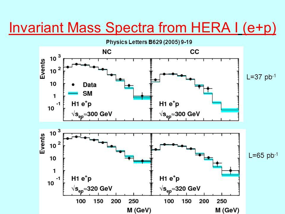 Invariant Mass Spectra from HERA I (e+p) Physics Letters B629 (2005) 9-19 L=37 pb -1 L=65 pb -1