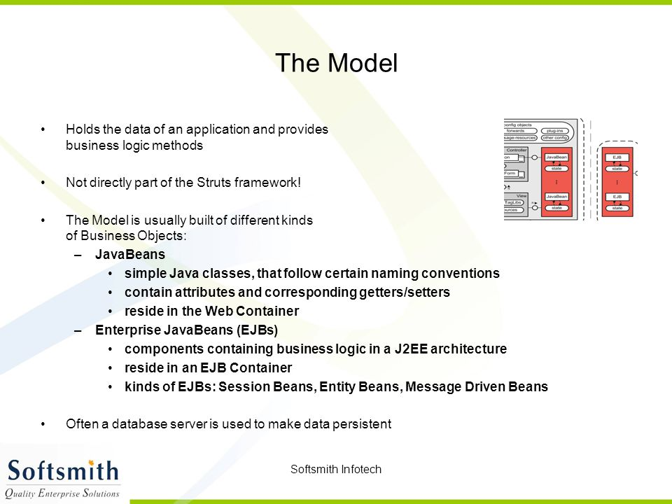 Softsmith Infotech The Model Holds the data of an application and provides business logic methods Not directly part of the Struts framework.