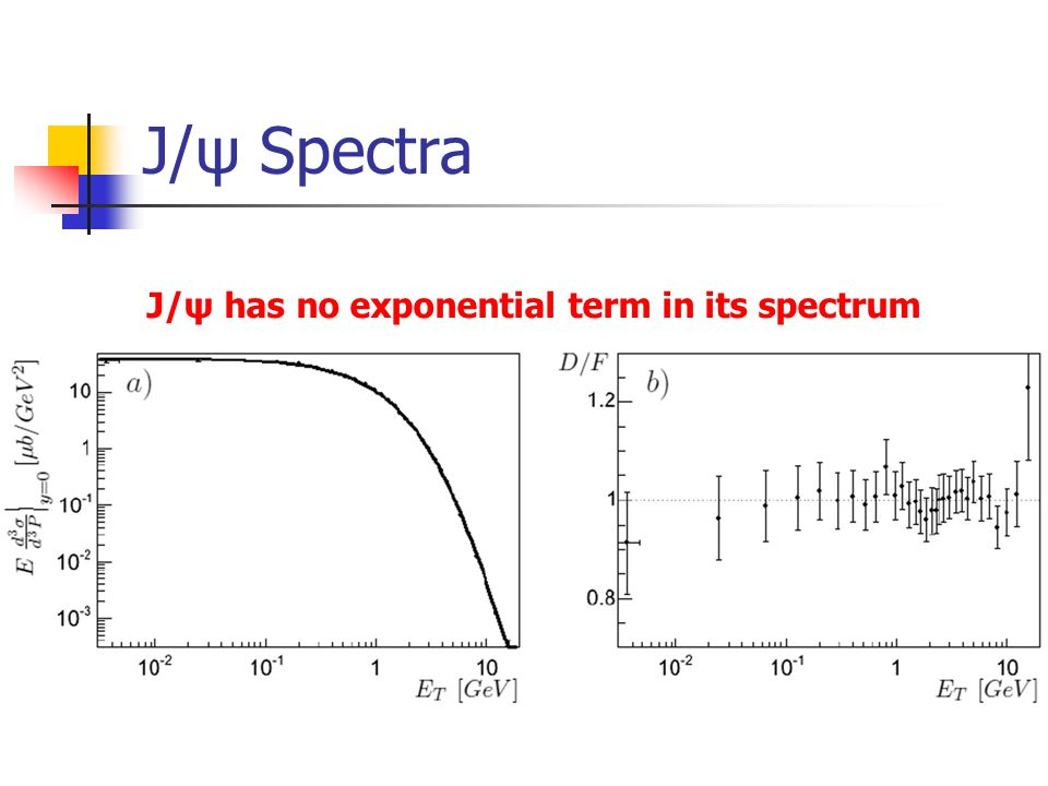 J/ψ Spectra J/ψ has no exponential term in its spectrum
