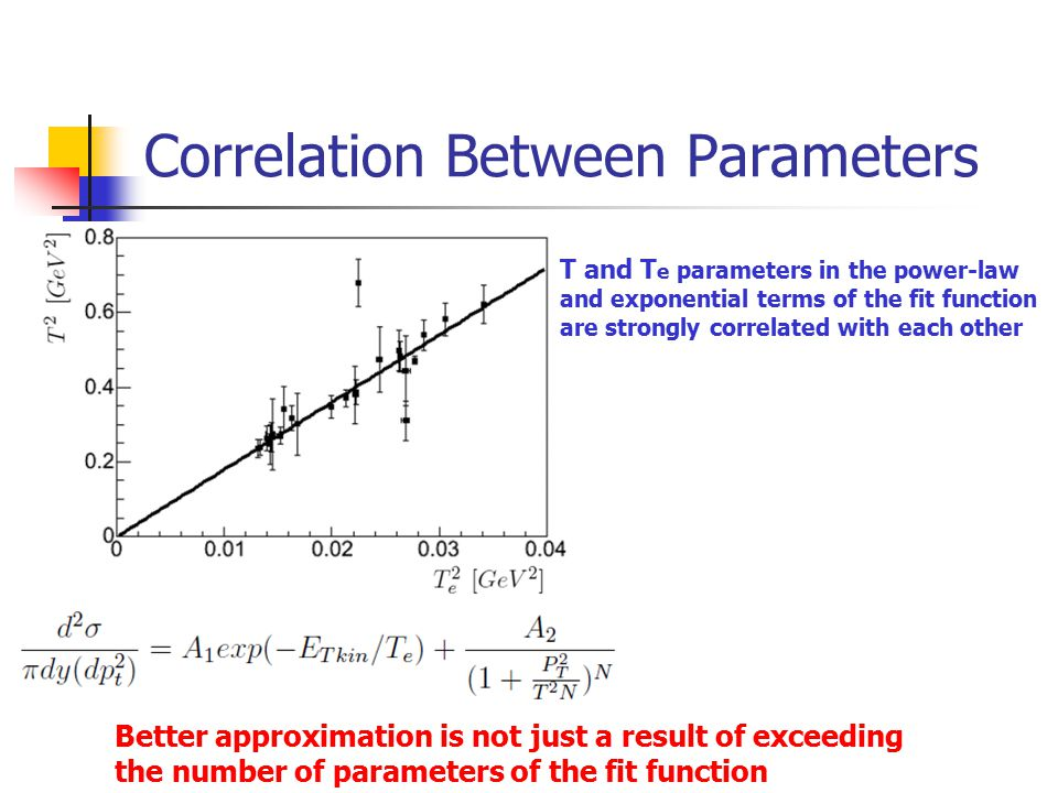 Correlation Between Parameters Better approximation is not just a result of exceeding the number of parameters of the fit function T and T e parameters in the power-law and exponential terms of the fit function are strongly correlated with each other
