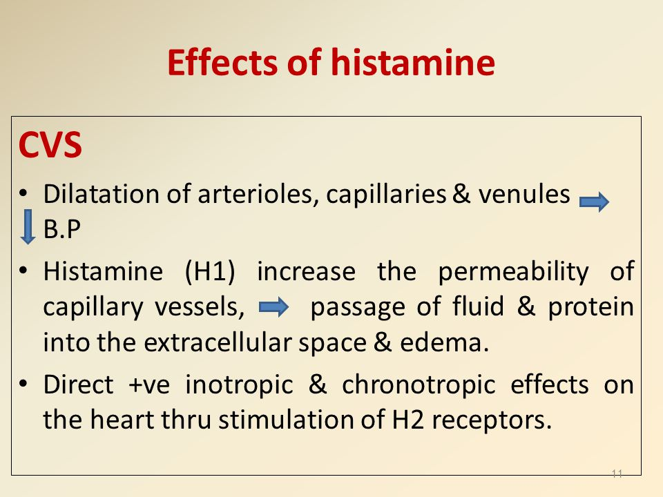 Effects of histamine CVS Dilatation of arterioles, capillaries & venules B.P Histamine (H1) increase the permeability of capillary vessels, passage of