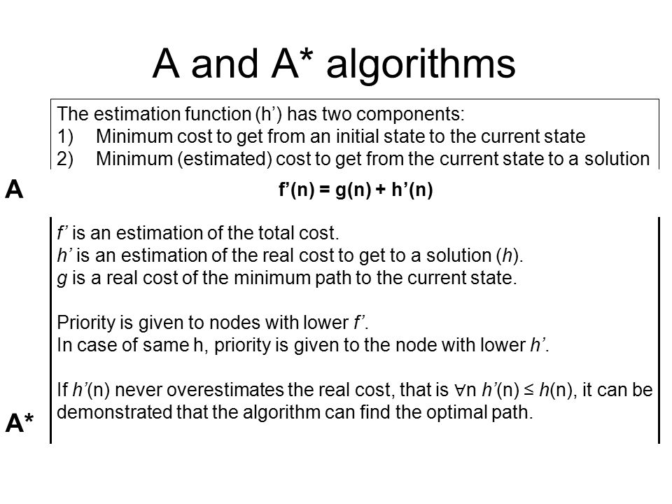A and A* algorithms The estimation function (h') has two components: 1)Minimum cost to get from an initial state to the current state 2)Minimum (estimated) cost to get from the current state to a solution f'(n) = g(n) + h'(n) f' is an estimation of the total cost.