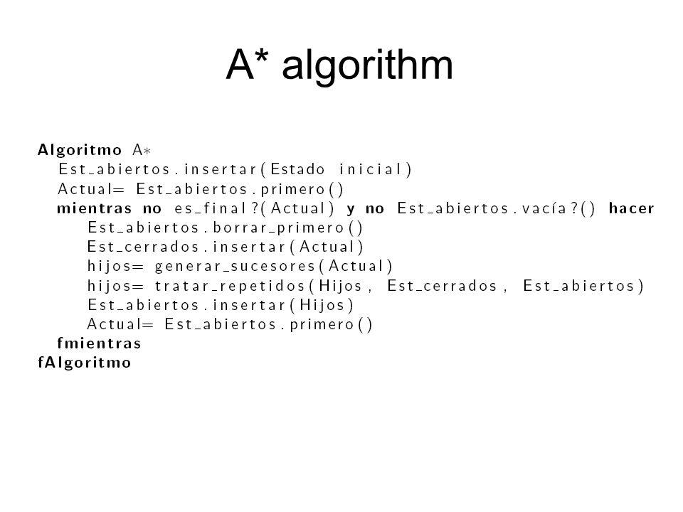 A* algorithm