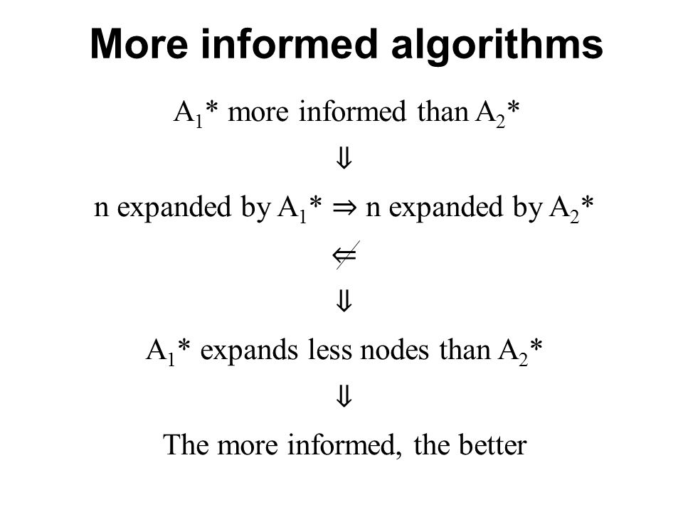 More informed algorithms A 1 * more informed than A 2 * ⇓ n expanded by A 1 * ⇒ n expanded by A 2 * ⇐ ⇓ A 1 * expands less nodes than A 2 * ⇓ The more informed, the better