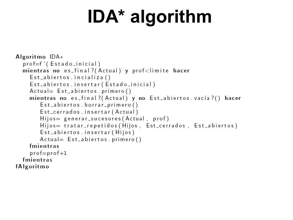 IDA* algorithm